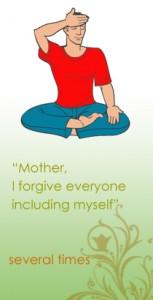 Meditation on Agnya chakra